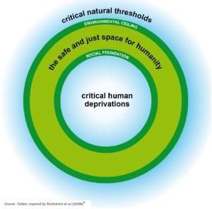oxfam-doughnut