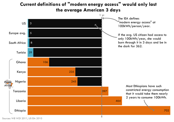 energy-poverty