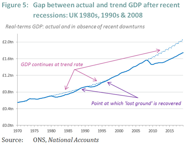 gdp-slowdown