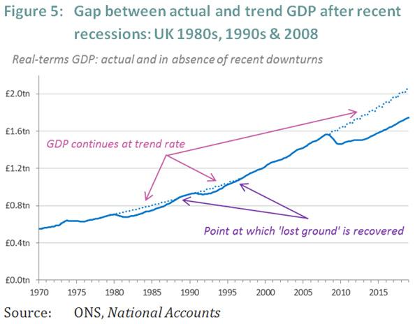 gdp-slowdown