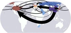 emissions imports