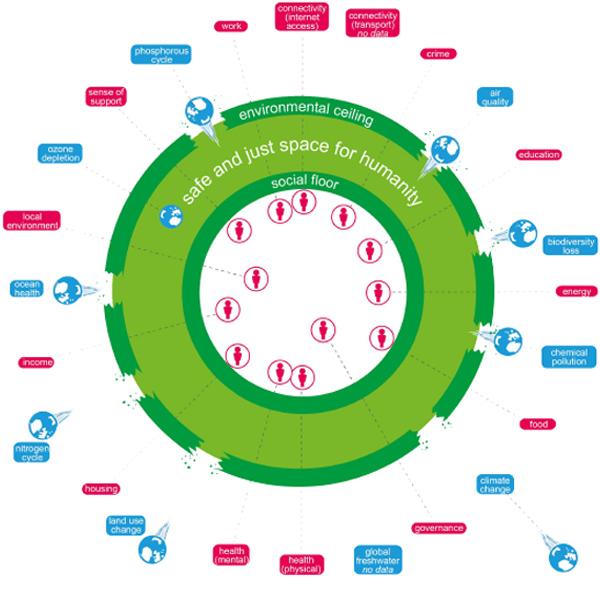oxfam-uk-doughnut
