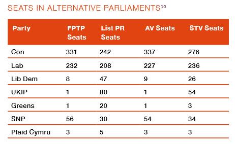 electoral-reform-soc-2015