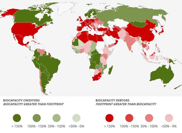 ecological-debtors-and-creditors