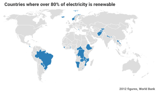80-percent-renewable