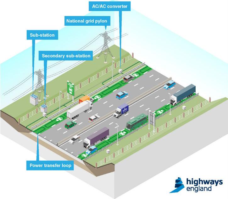 electric_highways_2